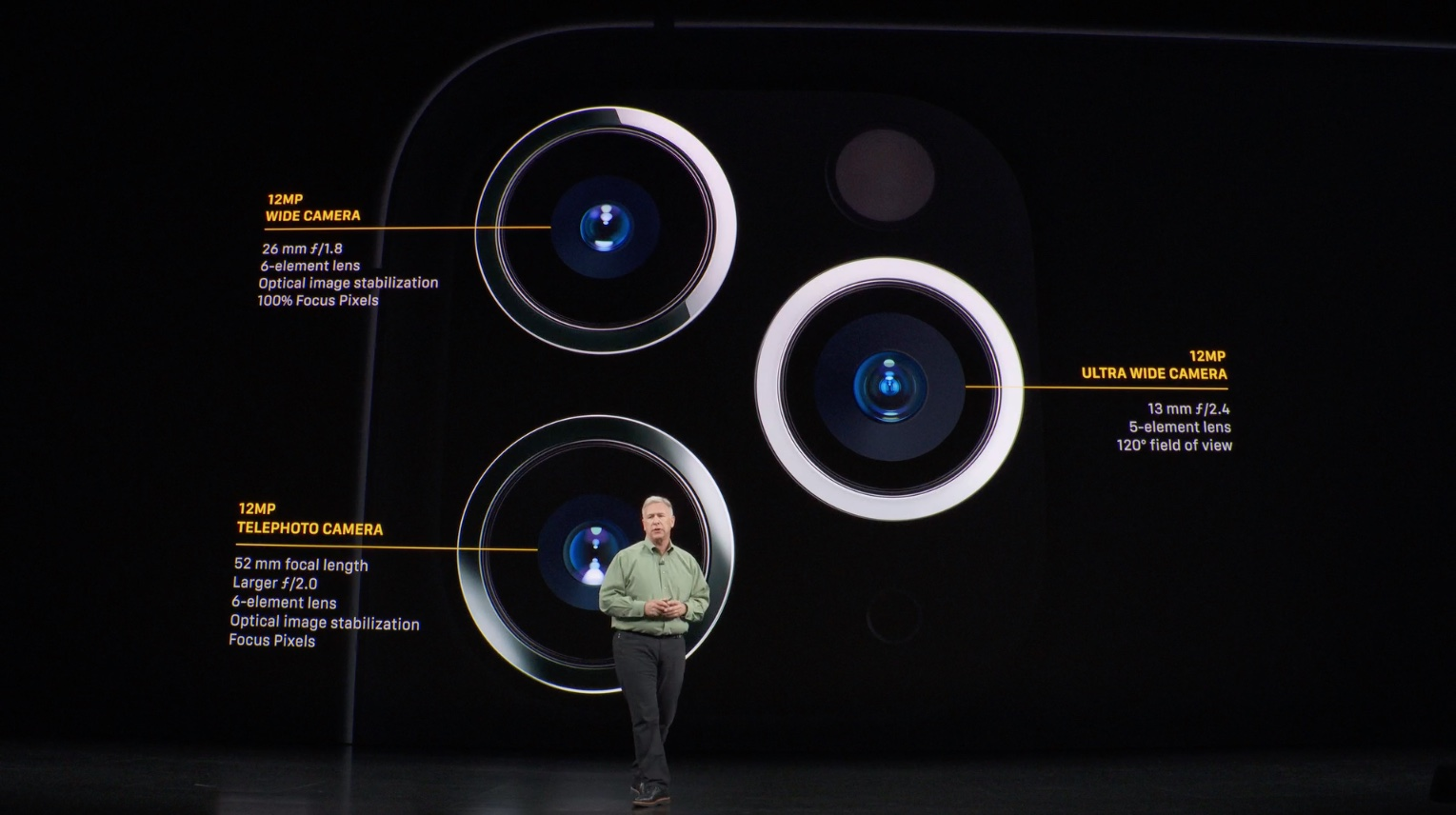 iPhone 11 Pro tripla fotocamera